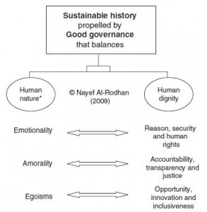 sustainable-history-2